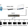 Setting dan Service PC dan Jaringan Warnet, Kantor, dan Instansi