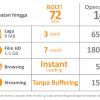 Modem Bolt 4G LTE