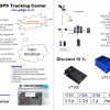 GPS Tracking Center
